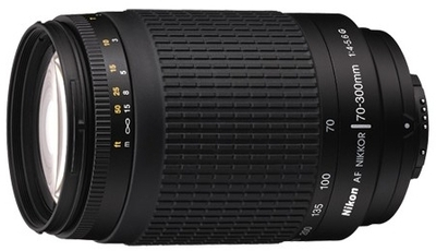 Camera Lenses, Nikon